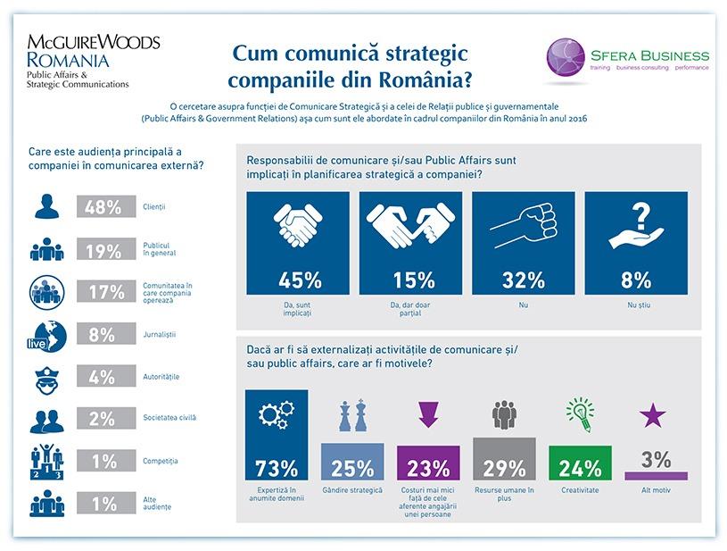 infografic 1.indd